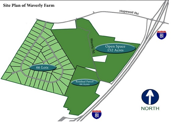 Waverly Farms